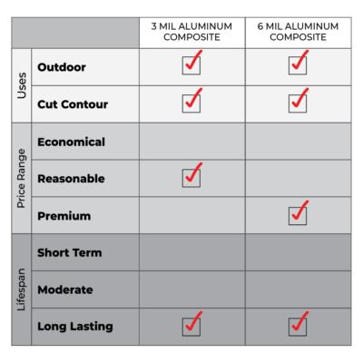 Product Icon AluminumComposite 01