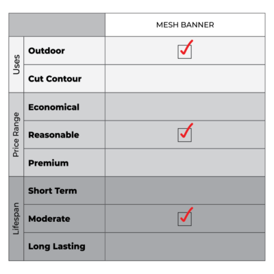 No Loitering CGSignLab 9x3 Chalk Banner Wind-Resistant Outdoor Mesh Vinyl Banner