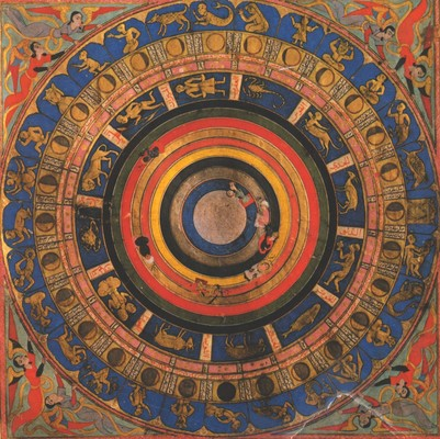 The cosmic spheres from a medieval manuscript.