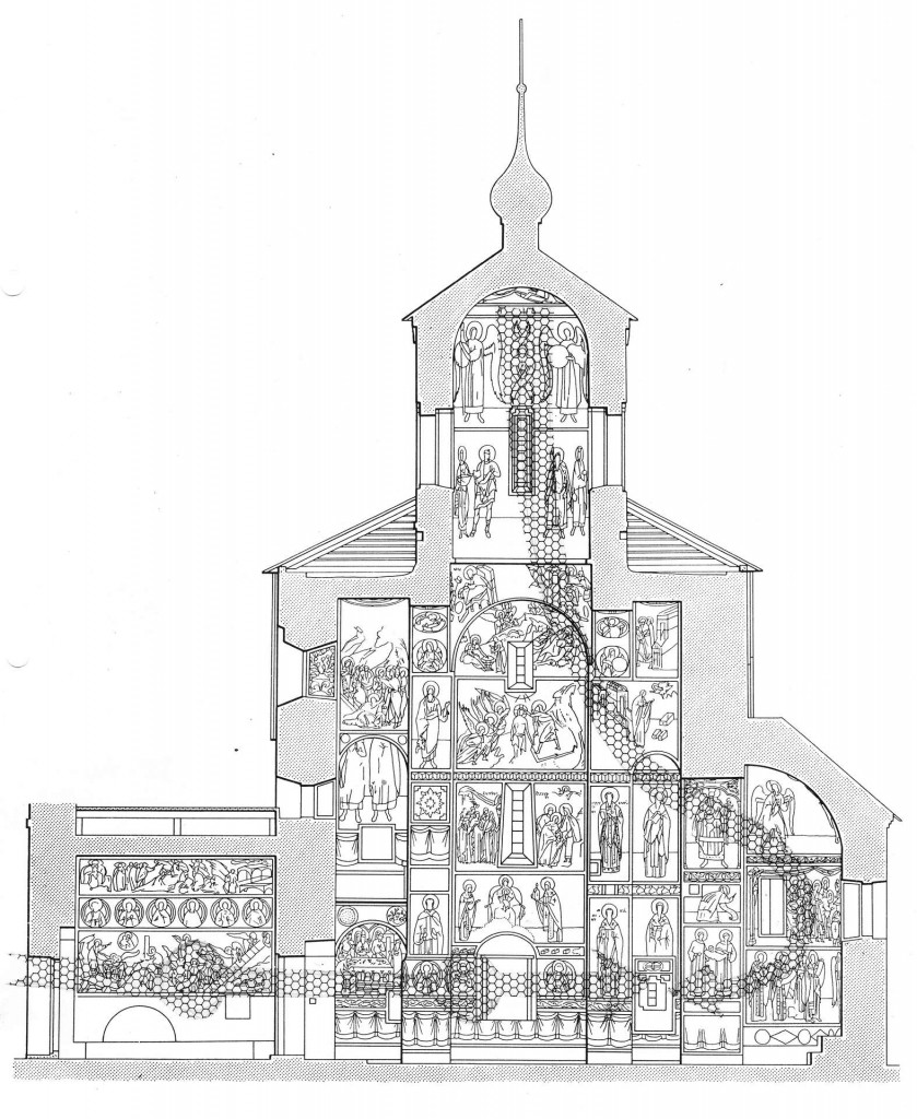 A cross section of a church, showing common iconographic subjects for each space.